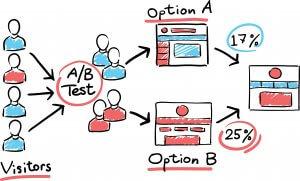 アプリ開発を成功に導く|試作アプリを開発・操作するメリットを解説!!