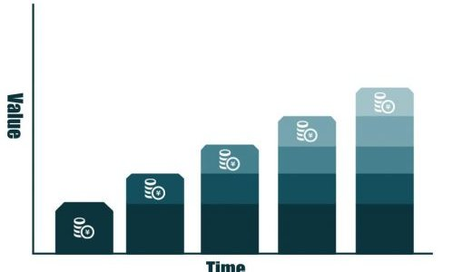 LTVがなぜ重要視されるのか?LTVを高める方法と計算方法を紹介